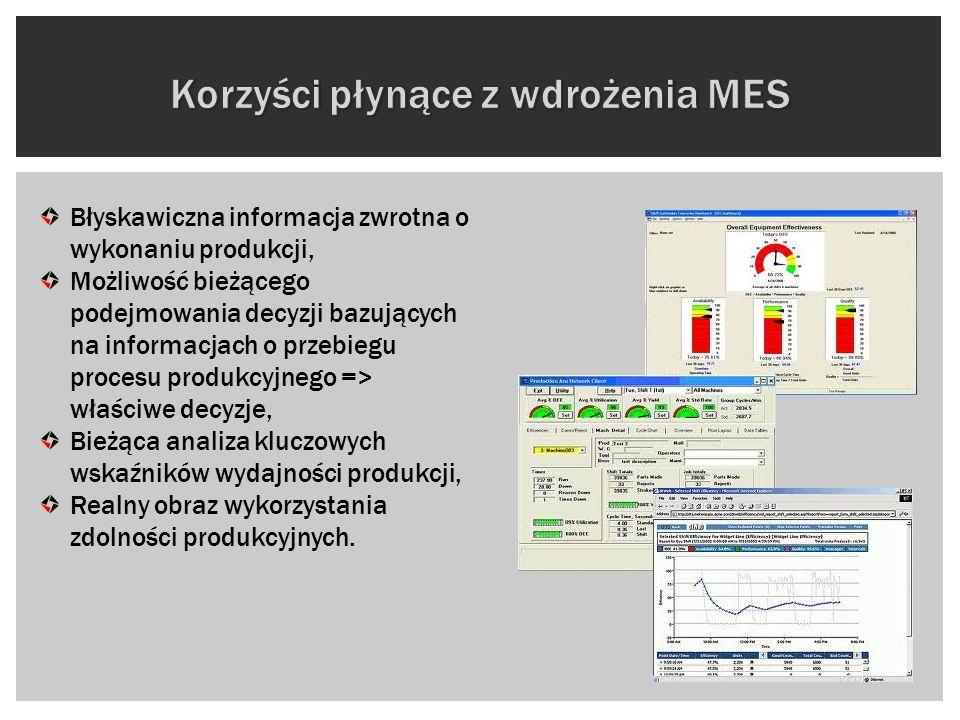 Błyskawiczna informacja zwrotna o wykonaniu produkcji, Możliwość bieżącego podejmowania decyzji bazujących na informacjach o przebiegu procesu produkc