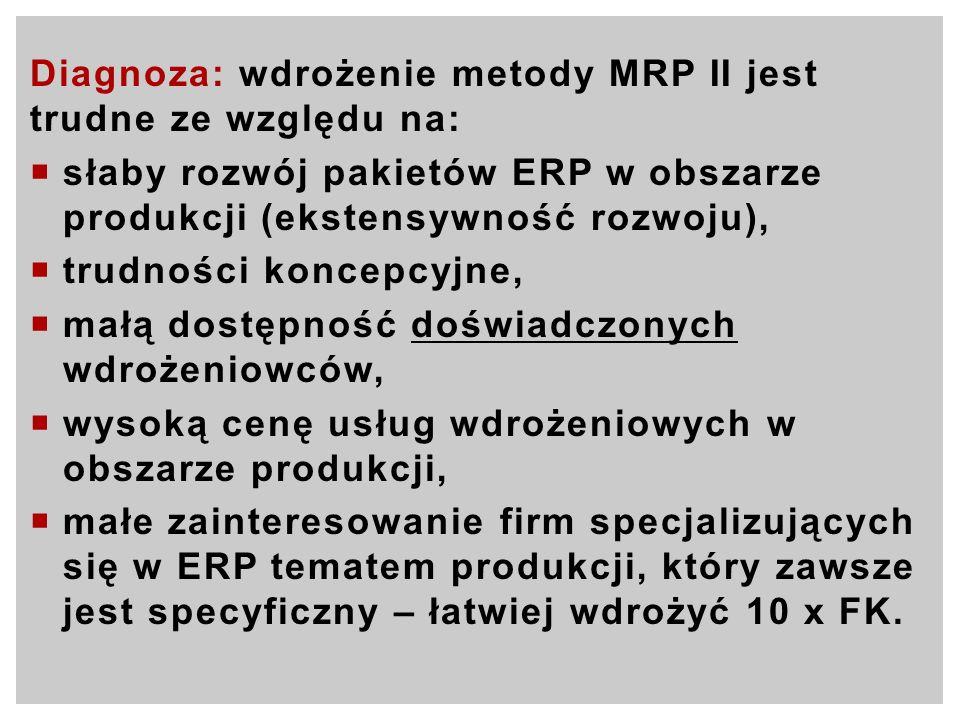 Diagnoza: wdrożenie metody MRP II jest trudne ze względu na: słaby rozwój pakietów ERP w obszarze produkcji (ekstensywność rozwoju), trudności koncepc