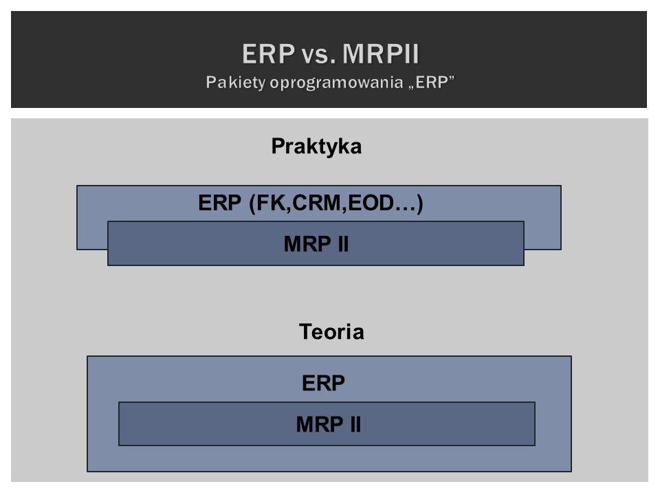 MRP II ERP MRP II ERP (FK,CRM,EOD…) Praktyka Teoria
