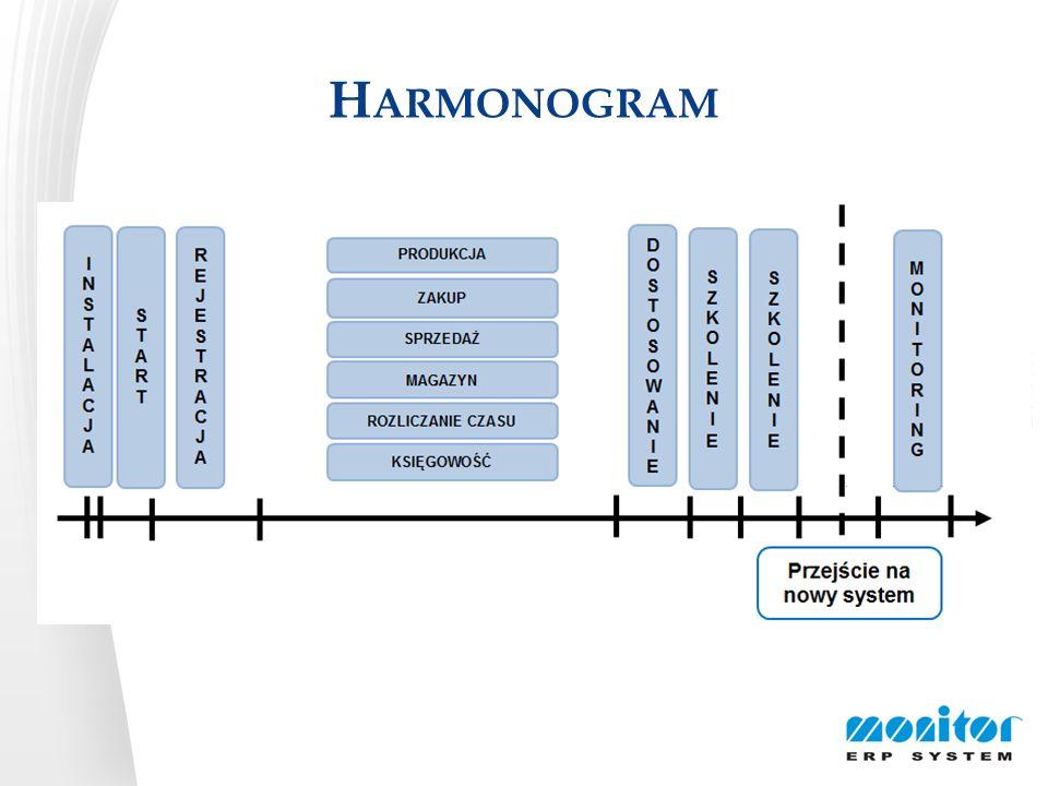 H ARMONOGRAM