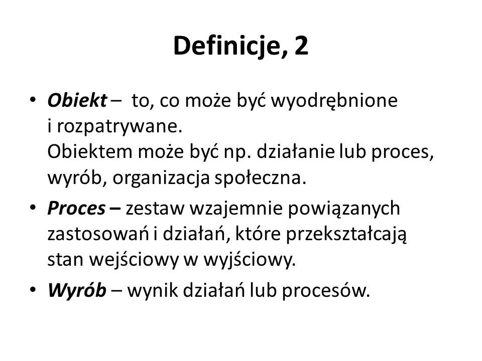 Definicje, 2 Obiekt – to, co może być wyodrębnione i rozpatrywane. Obiektem może być np. działanie lub proces, wyrób, organizacja społeczna. Proces –