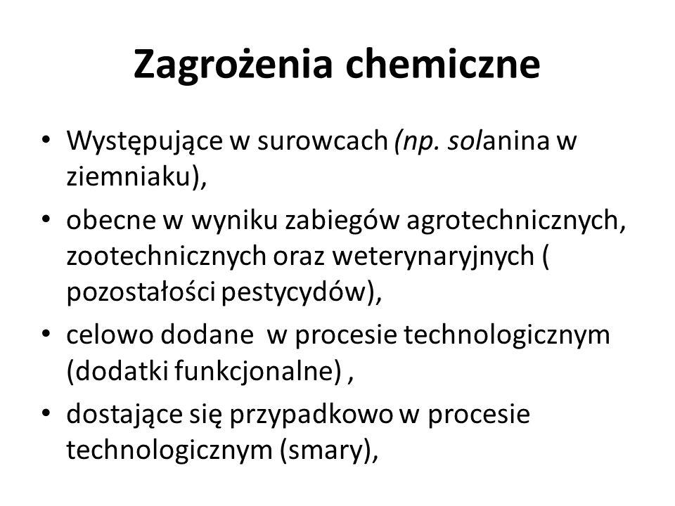 Zagrożenia chemiczne Występujące w surowcach (np. solanina w ziemniaku), obecne w wyniku zabiegów agrotechnicznych, zootechnicznych oraz weterynaryjny