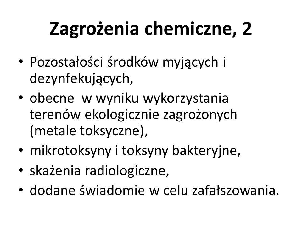 Zagrożenia chemiczne, 2 Pozostałości środków myjących i dezynfekujących, obecne w wyniku wykorzystania terenów ekologicznie zagrożonych (metale toksyc