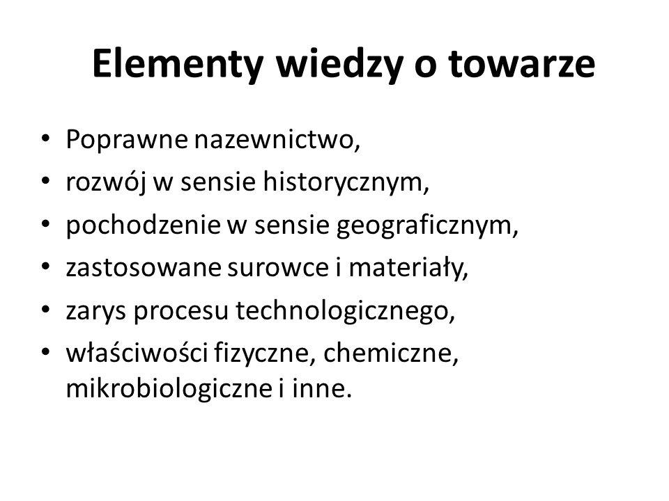 Elementy wiedzy o towarze Poprawne nazewnictwo, rozwój w sensie historycznym, pochodzenie w sensie geograficznym, zastosowane surowce i materiały, zar