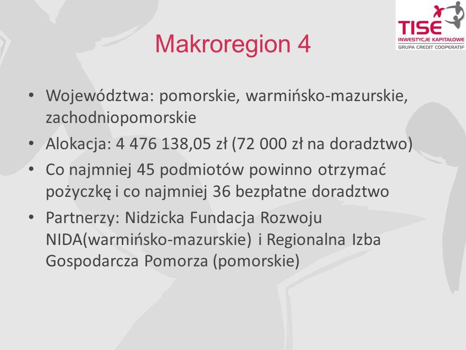 Makroregion 4 Województwa: pomorskie, warmińsko-mazurskie, zachodniopomorskie Alokacja: 4 476 138,05 zł (72 000 zł na doradztwo) Co najmniej 45 podmiotów powinno otrzymać pożyczkę i co najmniej 36 bezpłatne doradztwo Partnerzy: Nidzicka Fundacja Rozwoju NIDA(warmińsko-mazurskie) i Regionalna Izba Gospodarcza Pomorza (pomorskie)