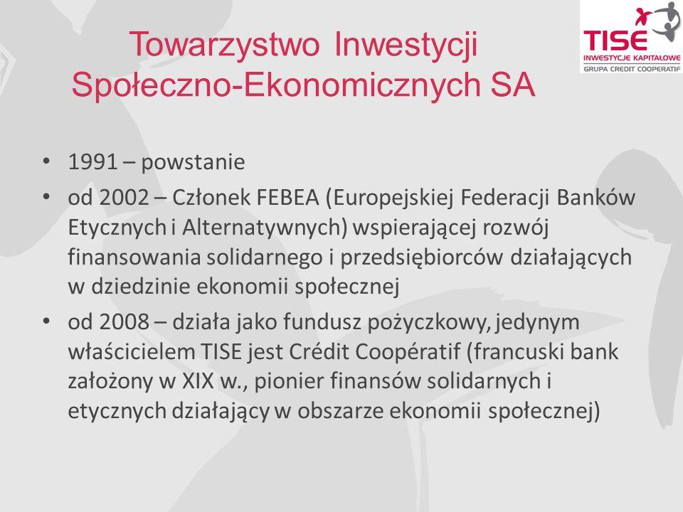 Towarzystwo Inwestycji Społeczno-Ekonomicznych SA 1991 – powstanie od 2002 – Członek FEBEA (Europejskiej Federacji Banków Etycznych i Alternatywnych) wspierającej rozwój finansowania solidarnego i przedsiębiorców działających w dziedzinie ekonomii społecznej od 2008 – działa jako fundusz pożyczkowy, jedynym właścicielem TISE jest Crédit Coopératif (francuski bank założony w XIX w., pionier finansów solidarnych i etycznych działający w obszarze ekonomii społecznej)