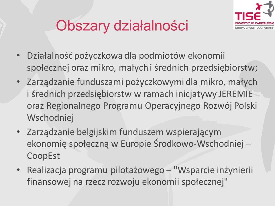 Obszary działalności Działalność pożyczkowa dla podmiotów ekonomii społecznej oraz mikro, małych i średnich przedsiębiorstw; Zarządzanie funduszami pożyczkowymi dla mikro, małych i średnich przedsiębiorstw w ramach inicjatywy JEREMIE oraz Regionalnego Programu Operacyjnego Rozwój Polski Wschodniej Zarządzanie belgijskim funduszem wspierającym ekonomię społeczną w Europie Środkowo-Wschodniej – CoopEst Realizacja programu pilotażowego – Wsparcie inżynierii finansowej na rzecz rozwoju ekonomii społecznej