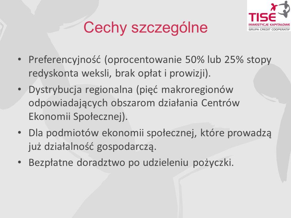 Cechy szczególne Preferencyjność (oprocentowanie 50% lub 25% stopy redyskonta weksli, brak opłat i prowizji).