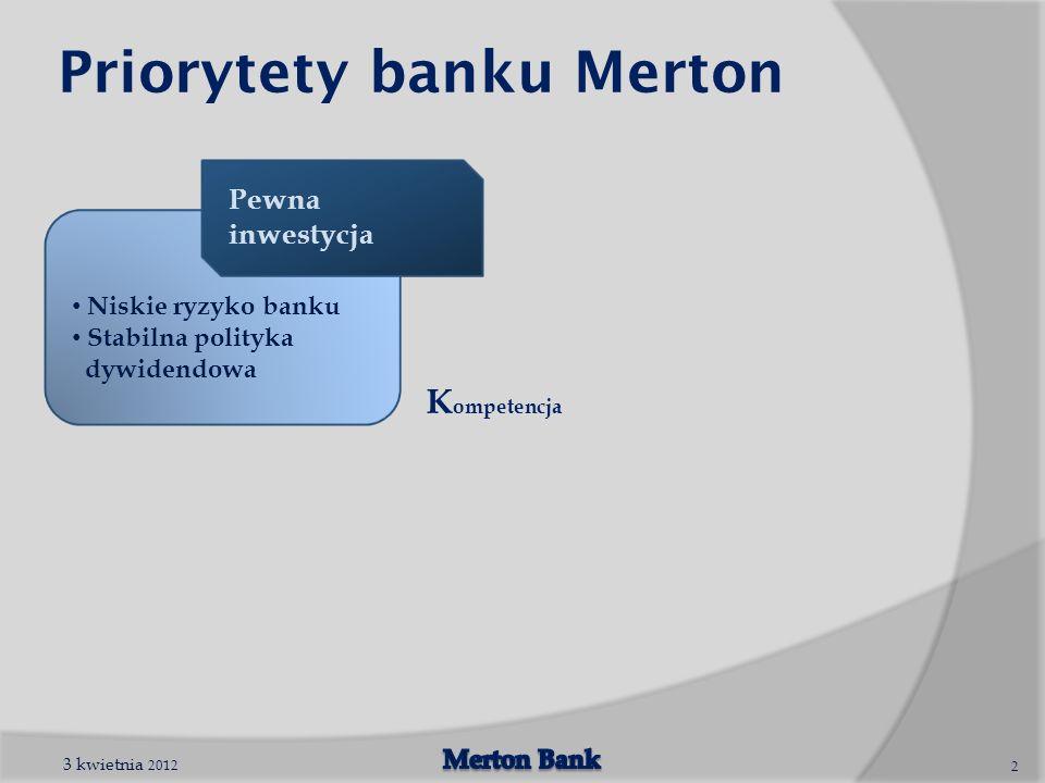 Priorytety banku Merton 3 kwietnia 2012 3 Pewna inwestycja Zyskowność i efektywność biznesu Niskie ryzyko banku Stabilna polityka dywidendowa Wysoki zwrot z inwestycji dla akcjonariuszy Elastyczność działania K ompetencja S prawność