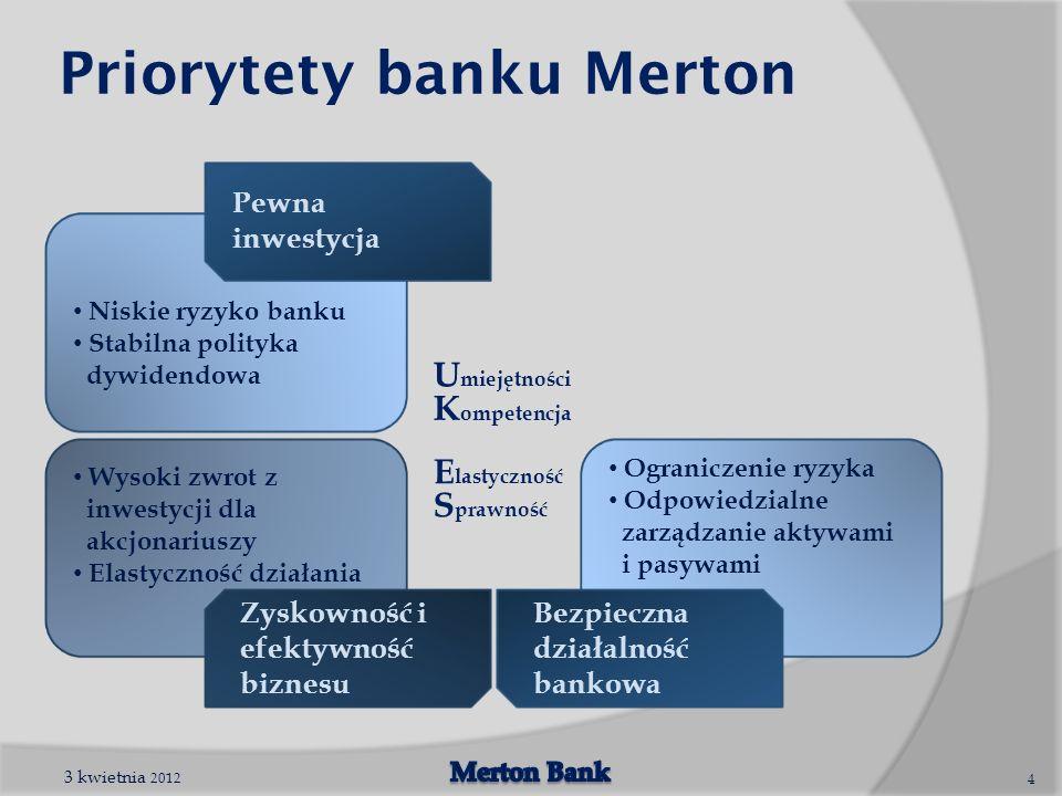 Priorytety banku Merton 3 kwietnia 2012 4 Pewna inwestycja Zyskowność i efektywność biznesu Bezpieczna działalność bankowa Niskie ryzyko banku Stabilna polityka dywidendowa Ograniczenie ryzyka Odpowiedzialne zarządzanie aktywami i pasywami Wysoki zwrot z inwestycji dla akcjonariuszy Elastyczność działania K ompetencja E lastyczność S prawność U miejętności