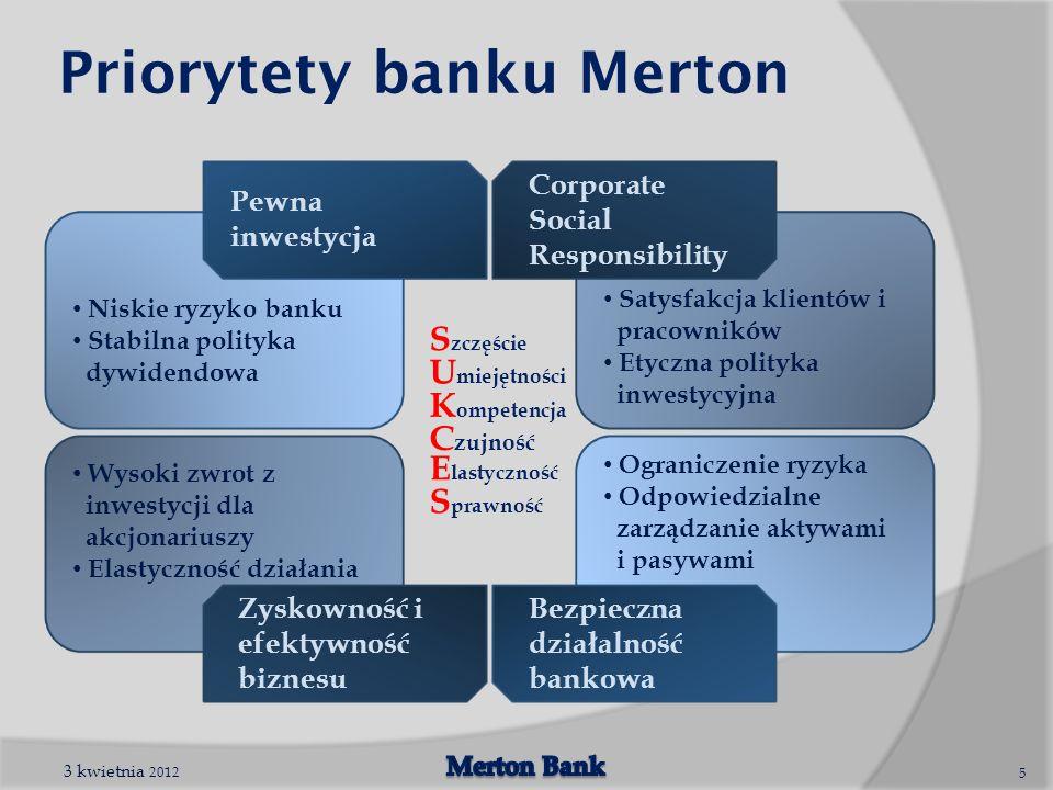 Priorytety banku Merton 3 kwietnia 2012 5 Pewna inwestycja Corporate Social Responsibility Zyskowność i efektywność biznesu Bezpieczna działalność ban