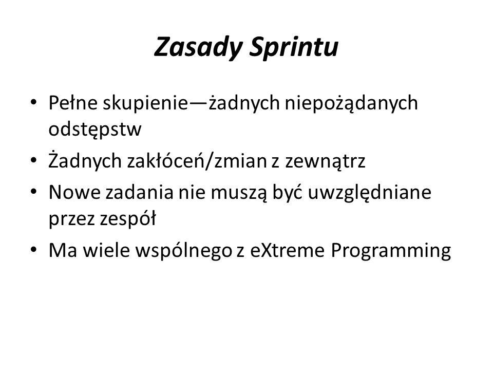Zasady Sprintu Pełne skupienieżadnych niepożądanych odstępstw Żadnych zakłóceń/zmian z zewnątrz Nowe zadania nie muszą być uwzględniane przez zespół M