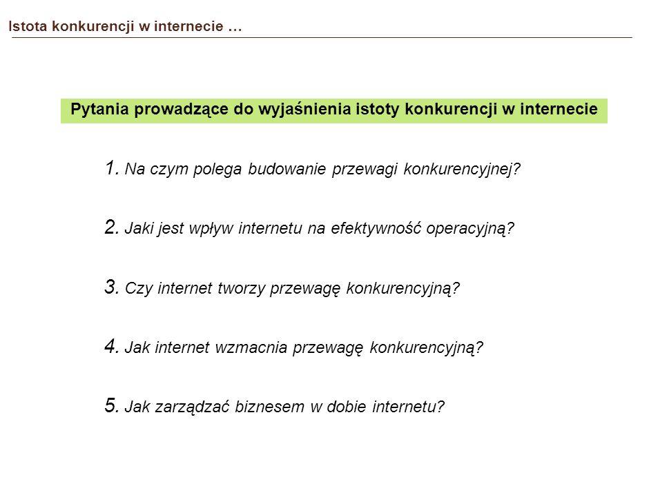 Istota konkurencji w internecie … Pytania prowadzące do wyjaśnienia istoty konkurencji w internecie 1.
