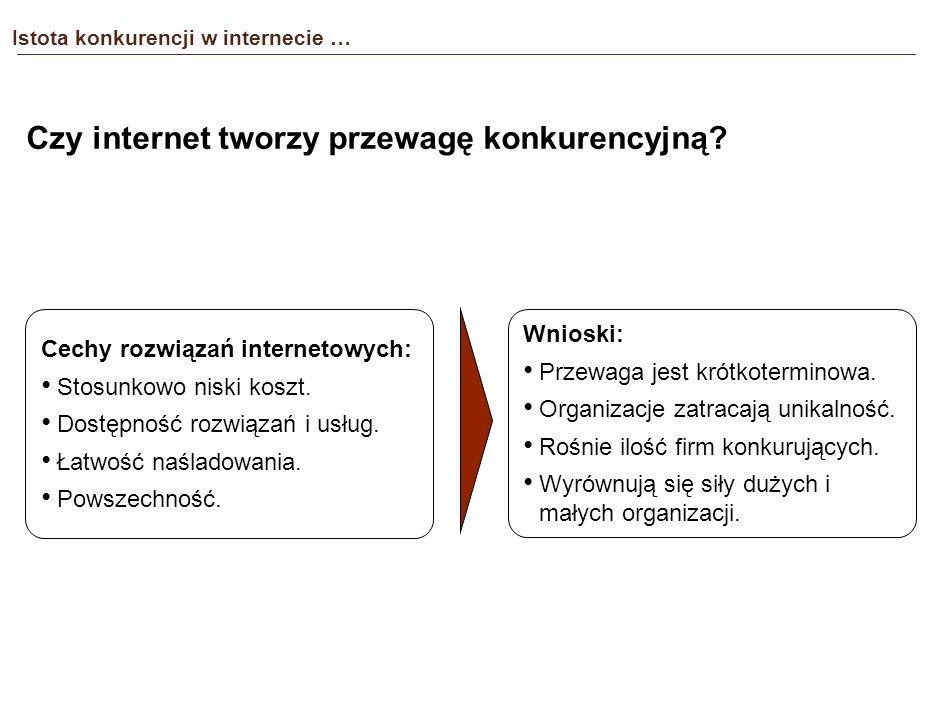 Istota konkurencji w internecie … Czy internet tworzy przewagę konkurencyjną.