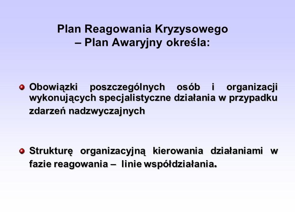 Plan Reagowania Kryzysowego – Plan Awaryjny określa: Obowiązki poszczególnych osób i organizacji wykonujących specjalistyczne działania w przypadku zd