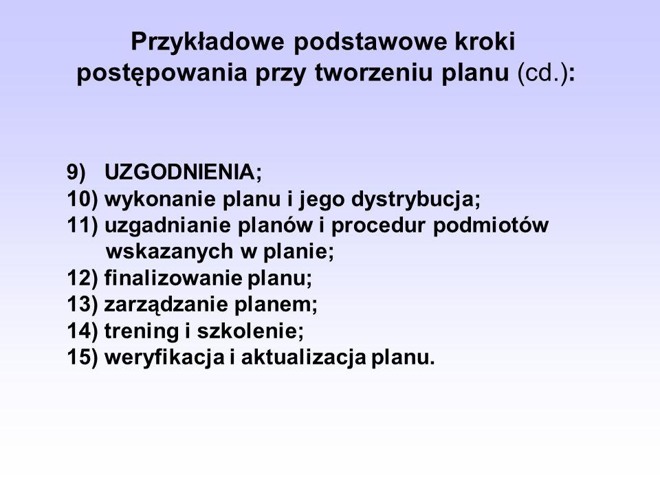 9) UZGODNIENIA; 10) wykonanie planu i jego dystrybucja; 11) uzgadnianie planów i procedur podmiotów wskazanych w planie; 12) finalizowanie planu; 13)