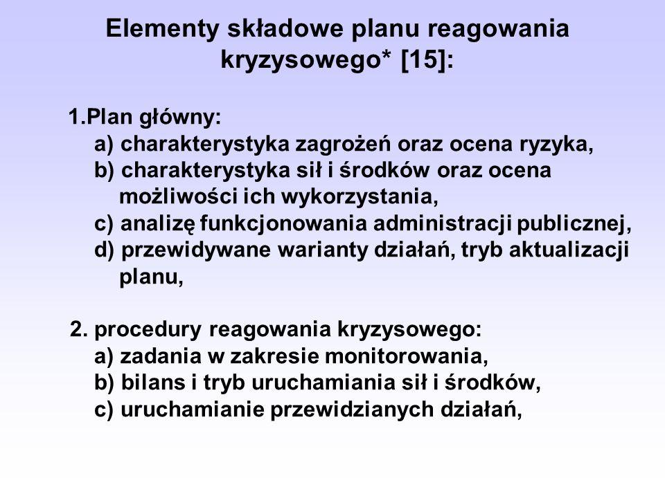 1.Plan główny: a) charakterystyka zagrożeń oraz ocena ryzyka, b) charakterystyka sił i środków oraz ocena możliwości ich wykorzystania, c) analizę fun