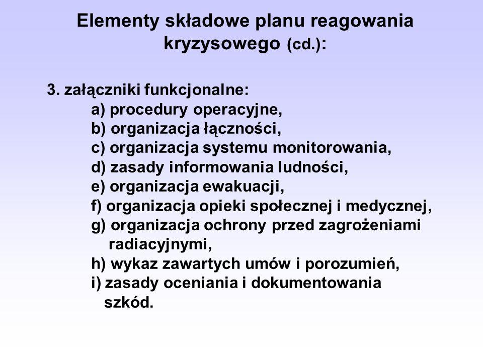 3. załączniki funkcjonalne: a) procedury operacyjne, b) organizacja łączności, c) organizacja systemu monitorowania, d) zasady informowania ludności,
