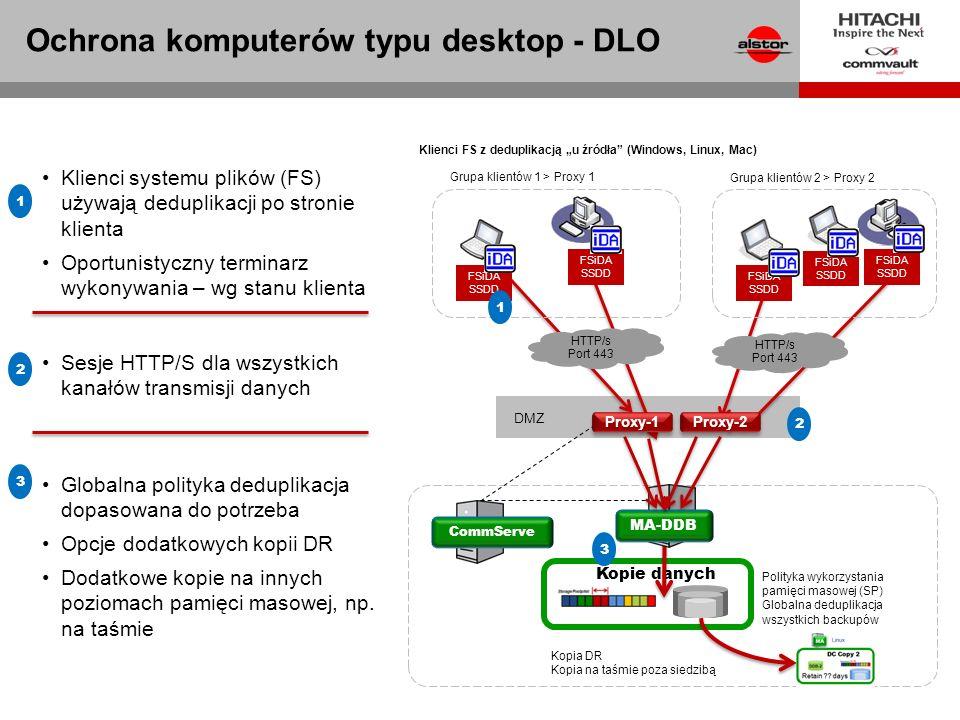 Ochrona komputerów typu desktop - DLO Kopie danych MA-DDB FSiDA SSDD FSiDA SSDD FSiDA SSDD FSiDA SSDD FSiDA SSDD Polityka wykorzystania pamięci masowej (SP) Globalna deduplikacja wszystkich backupów Klienci FS z deduplikacją u źródła (Windows, Linux, Mac) Proxy-1 Proxy-2 Grupa klientów 2 > Proxy 2 Grupa klientów 1 > Proxy 1 DMZ CommServe HTTP/s Port 443 HTTP/s Port 443 1 3 2 Klienci systemu plików (FS) używają deduplikacji po stronie klienta Oportunistyczny terminarz wykonywania – wg stanu klienta 1 2 3 Sesje HTTP/S dla wszystkich kanałów transmisji danych Globalna polityka deduplikacja dopasowana do potrzeba Opcje dodatkowych kopii DR Dodatkowe kopie na innych poziomach pamięci masowej, np.