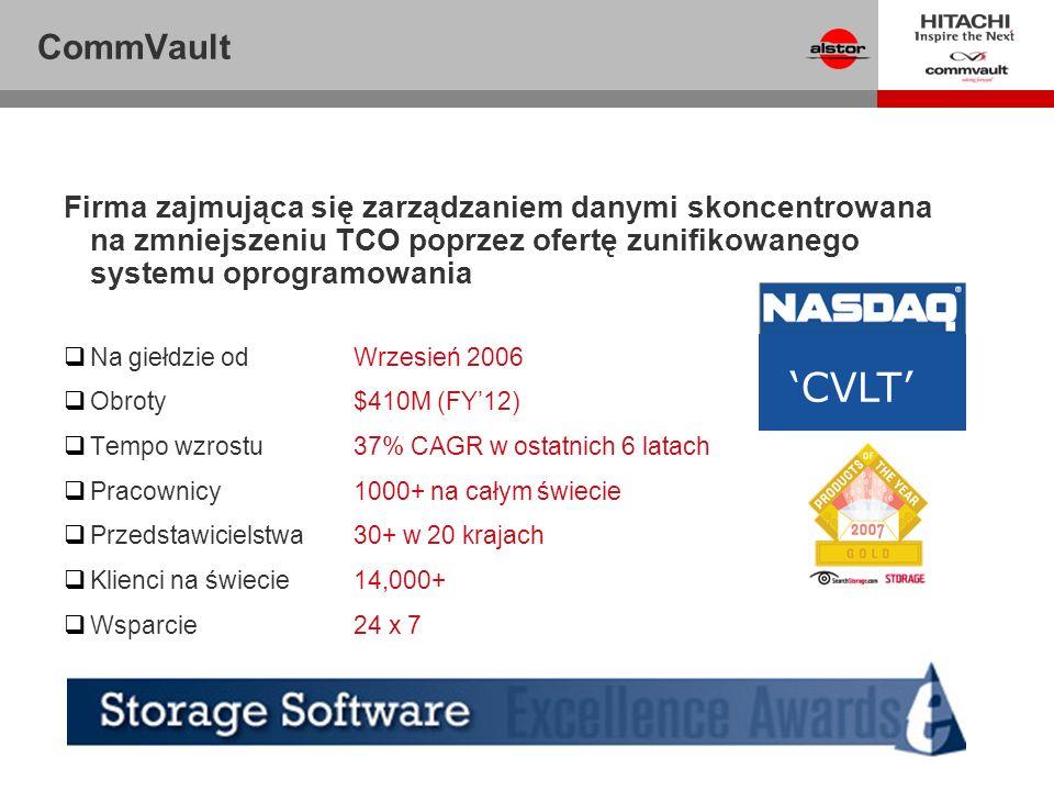 Firma zajmująca się zarządzaniem danymi skoncentrowana na zmniejszeniu TCO poprzez ofertę zunifikowanego systemu oprogramowania Na giełdzie odWrzesień 2006 Obroty$410M (FY12) Tempo wzrostu37% CAGR w ostatnich 6 latach Pracownicy1000+ na całym świecie Przedstawicielstwa30+ w 20 krajach Klienci na świecie14,000+ Wsparcie24 x 7 CVLT CommVault