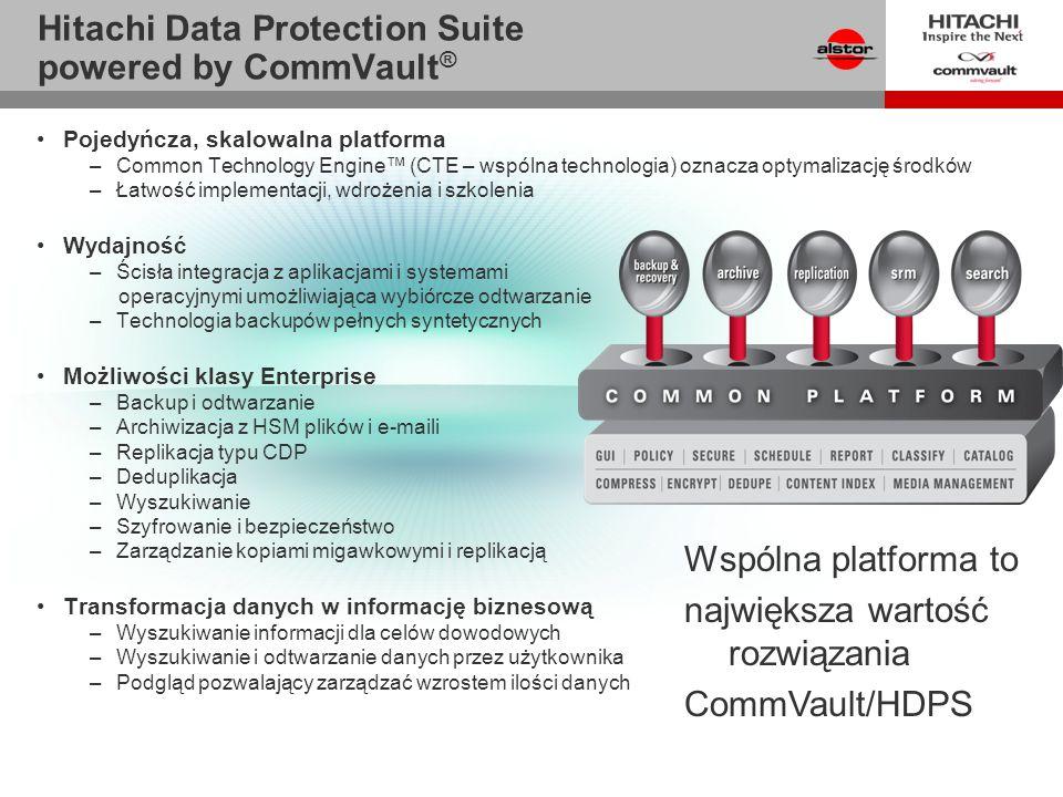 Hitachi Data Protection Suite powered by CommVault ® Pojedyńcza, skalowalna platforma –Common Technology Engine (CTE – wspólna technologia) oznacza optymalizację środków –Łatwość implementacji, wdrożenia i szkolenia Wydajność –Ścisła integracja z aplikacjami i systemami operacyjnymi umożliwiająca wybiórcze odtwarzanie –Technologia backupów pełnych syntetycznych Możliwości klasy Enterprise –Backup i odtwarzanie –Archiwizacja z HSM plików i e-maili –Replikacja typu CDP –Deduplikacja –Wyszukiwanie –Szyfrowanie i bezpieczeństwo –Zarządzanie kopiami migawkowymi i replikacją Transformacja danych w informację biznesową –Wyszukiwanie informacji dla celów dowodowych –Wyszukiwanie i odtwarzanie danych przez użytkownika –Podgląd pozwalający zarządzać wzrostem ilości danych Wspólna platforma to największa wartość rozwiązania CommVault/HDPS