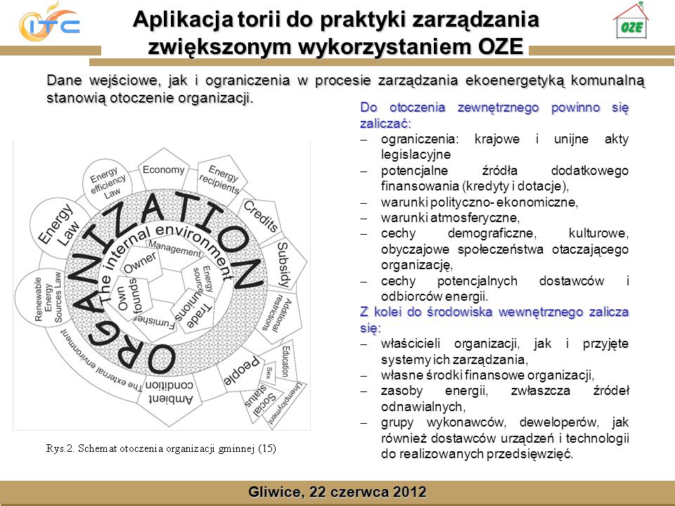 Gliwice, Lipiec 2008 Gliwice, 22 czerwca 2012 Dane wejściowe, jak i ograniczenia w procesie zarządzania ekoenergetyką komunalną stanowią otoczenie organizacji.