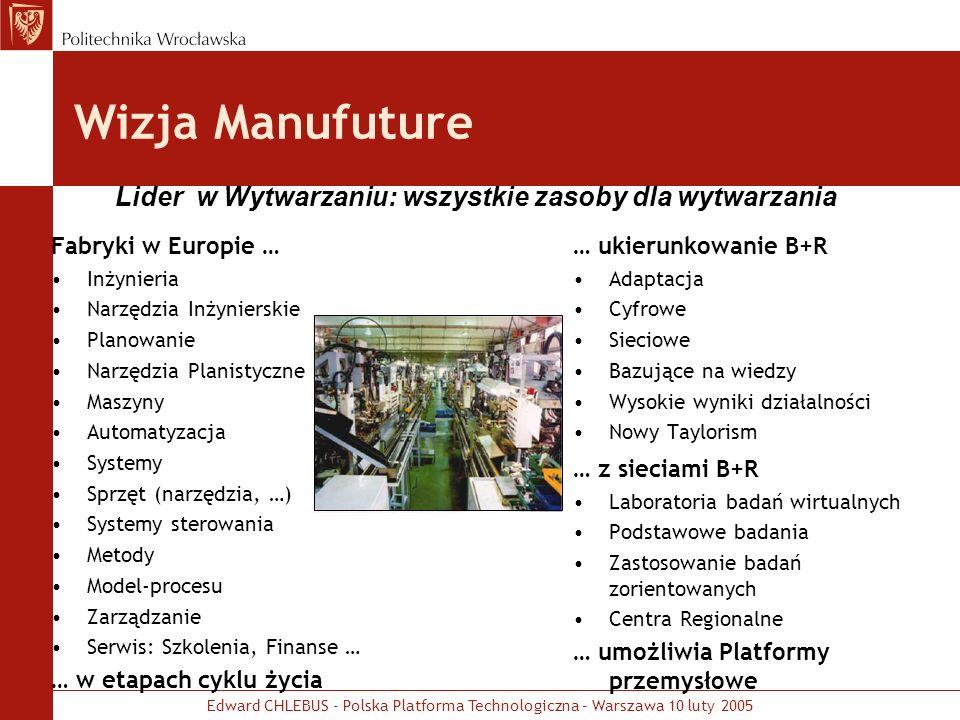 Edward CHLEBUS - Polska Platforma Technologiczna – Warszawa 10 luty 2005 Wizja Manufuture Fabryki w Europie … Inżynieria Narzędzia Inżynierskie Planow
