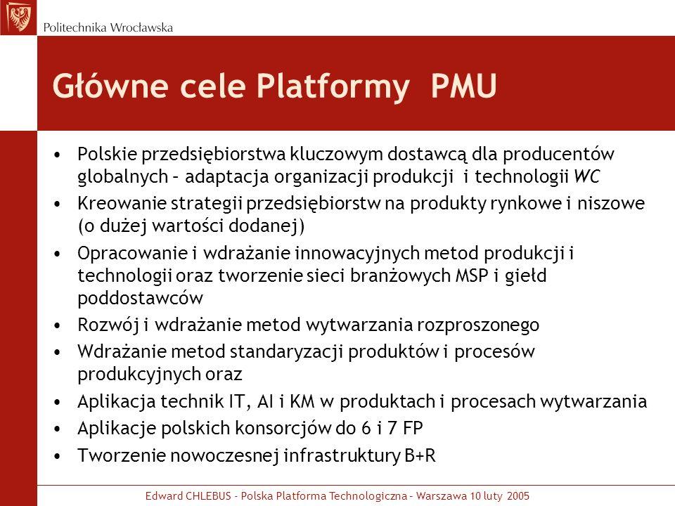 Edward CHLEBUS - Polska Platforma Technologiczna – Warszawa 10 luty 2005 Główne cele Platformy PMU Polskie przedsiębiorstwa kluczowym dostawcą dla pro