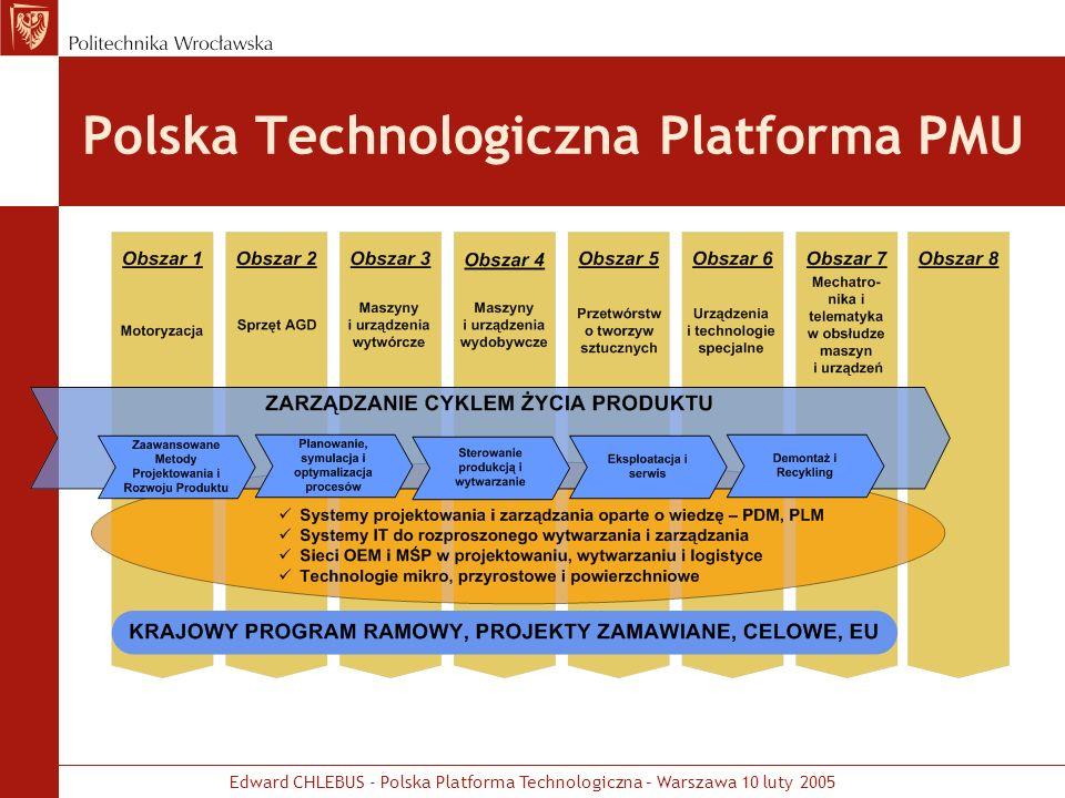 Edward CHLEBUS - Polska Platforma Technologiczna – Warszawa 10 luty 2005 Otwarta platforma Integrująca