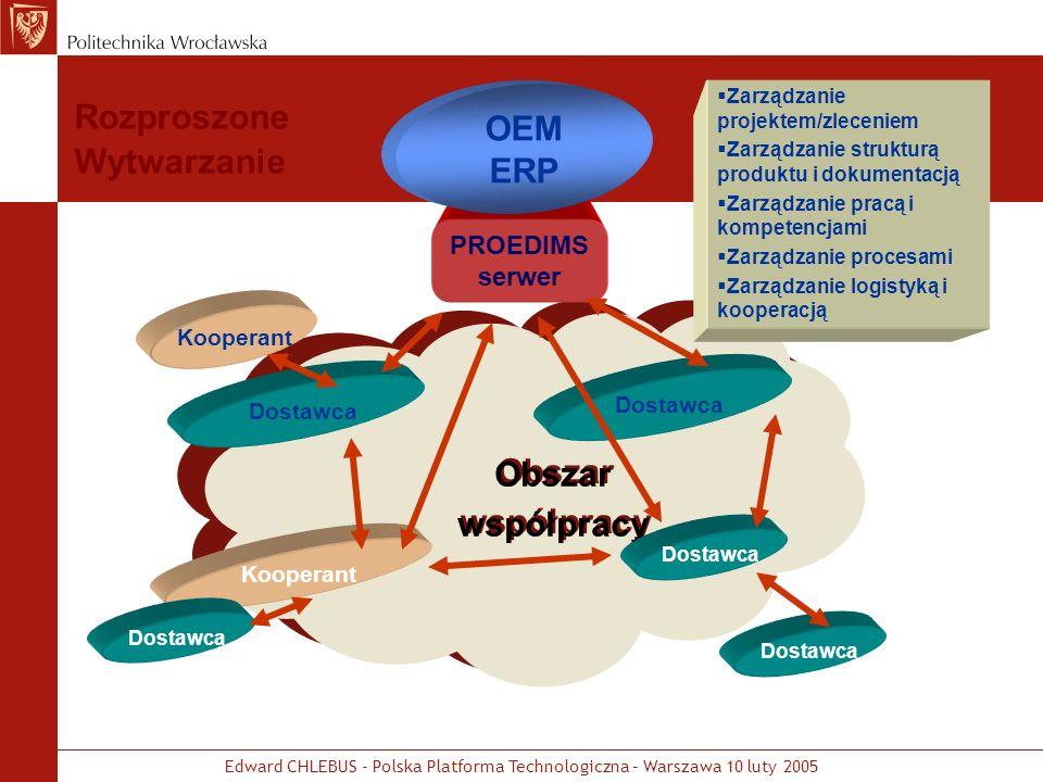 Edward CHLEBUS - Polska Platforma Technologiczna – Warszawa 10 luty 2005 Rozproszone Wytwarzanie Obszar współpracy Obszar współpracy PROEDIMS serwer D