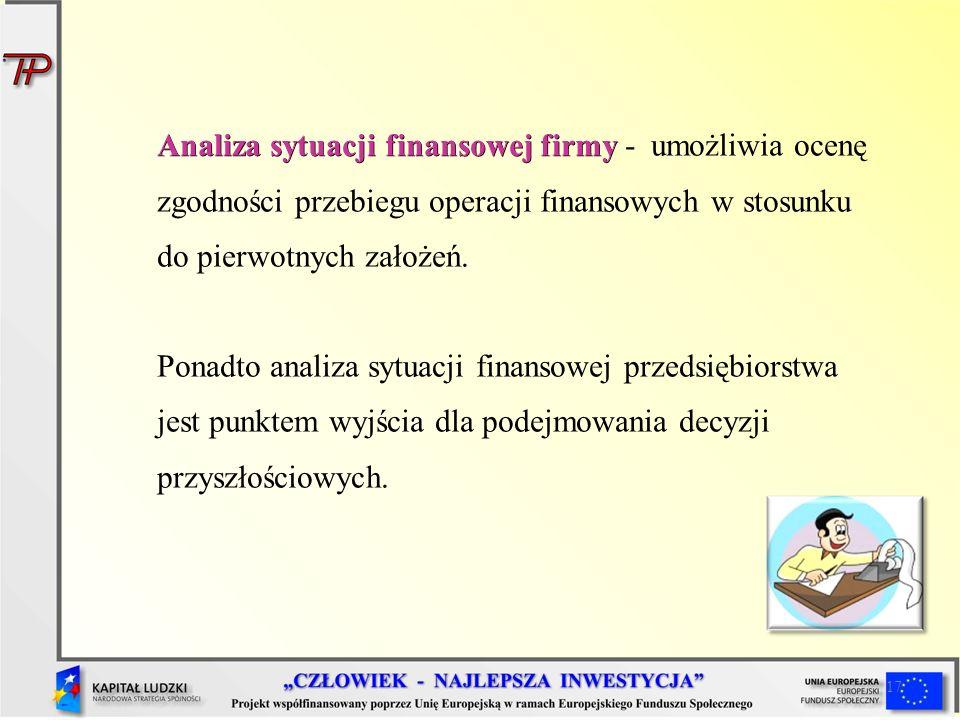 17 Analiza sytuacji finansowej firmy Analiza sytuacji finansowej firmy - umożliwia ocenę zgodności przebiegu operacji finansowych w stosunku do pierwo