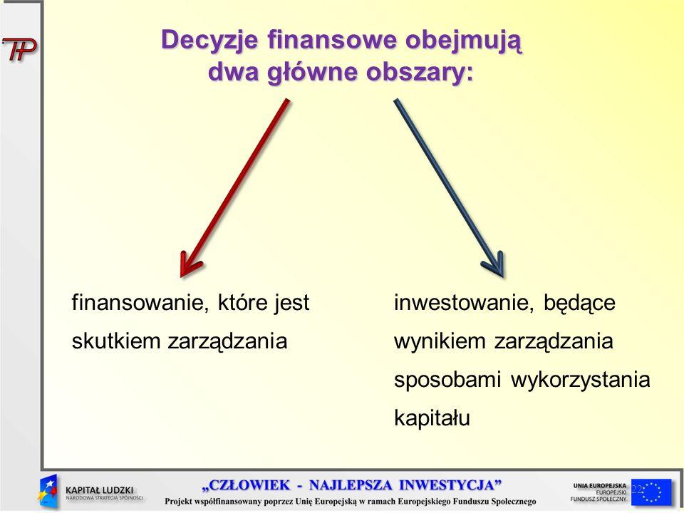 Decyzje finansowe obejmują dwa główne obszary: finansowanie, które jest skutkiem zarządzania inwestowanie, będące wynikiem zarządzania sposobami wykor