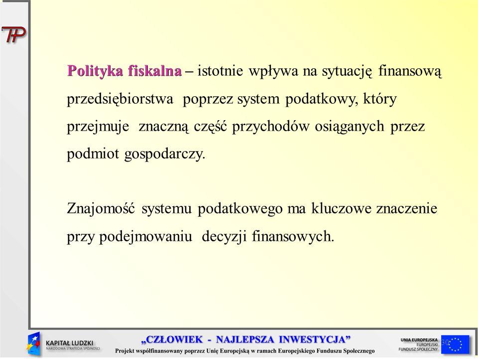 30 Polityka fiskalna Polityka fiskalna – istotnie wpływa na sytuację finansową przedsiębiorstwa poprzez system podatkowy, który przejmuje znaczną częś
