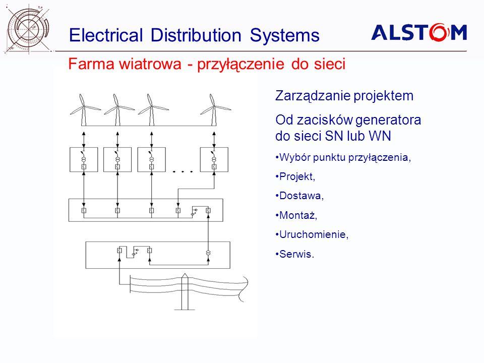 Electrical Distribution Systems Farma wiatrowa - przyłączenie do sieci Zarządzanie projektem Od zacisków generatora do sieci SN lub WN Wybór punktu pr
