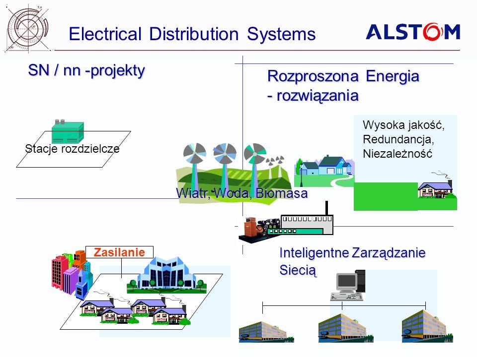 Wysoka jakość, Redundancja, Niezależność Zasilanie Rozproszona Energia - rozwiązania Wiatr, Woda, Biomasa Stacje rozdzielcze Inteligentne Zarządzanie