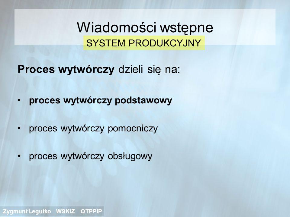 Proces wytwórczy dzieli się na: proces wytwórczy podstawowy proces wytwórczy pomocniczy proces wytwórczy obsługowy Wiadomości wstępne SYSTEM PRODUKCYJ