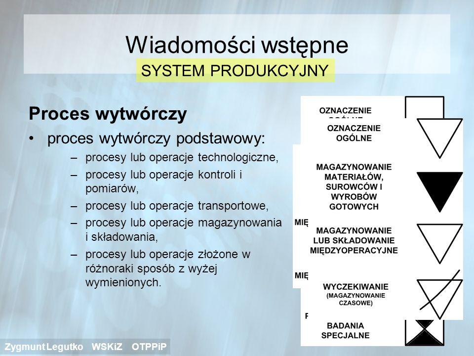 Proces wytwórczy proces wytwórczy podstawowy: –procesy lub operacje technologiczne, –procesy lub operacje kontroli i pomiarów, –procesy lub operacje t