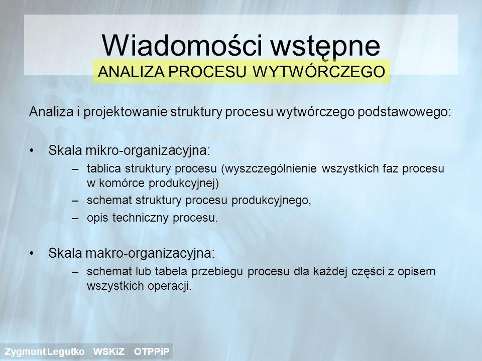Analiza i projektowanie struktury procesu wytwórczego podstawowego: Skala mikro-organizacyjna: –tablica struktury procesu (wyszczególnienie wszystkich