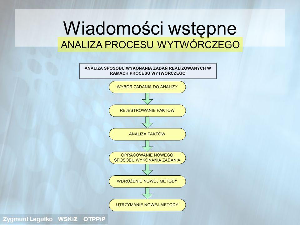 Wiadomości wstępne ANALIZA PROCESU WYTWÓRCZEGO Zygmunt Legutko WSKiZ OTPPiP