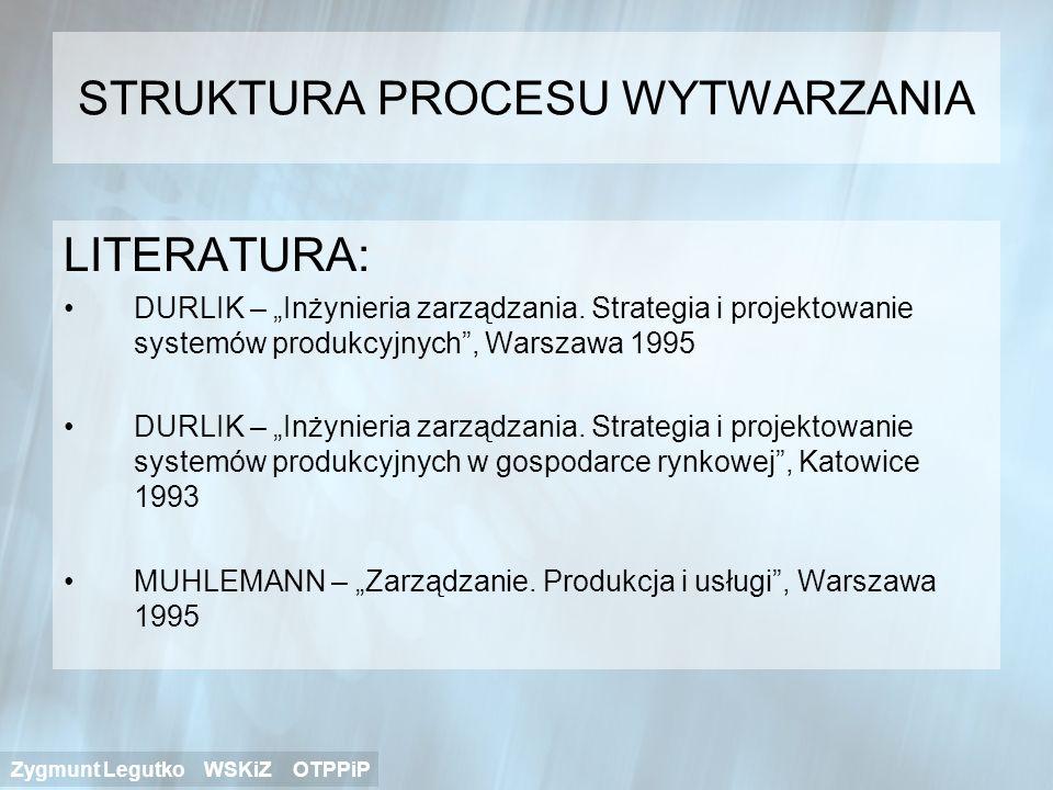 Analiza i projektowanie struktury procesu wytwórczego podstawowego: Skala mikro-organizacyjna: –tablica struktury procesu (wyszczególnienie wszystkich faz procesu w komórce produkcyjnej) –schemat struktury procesu produkcyjnego, –opis techniczny procesu.