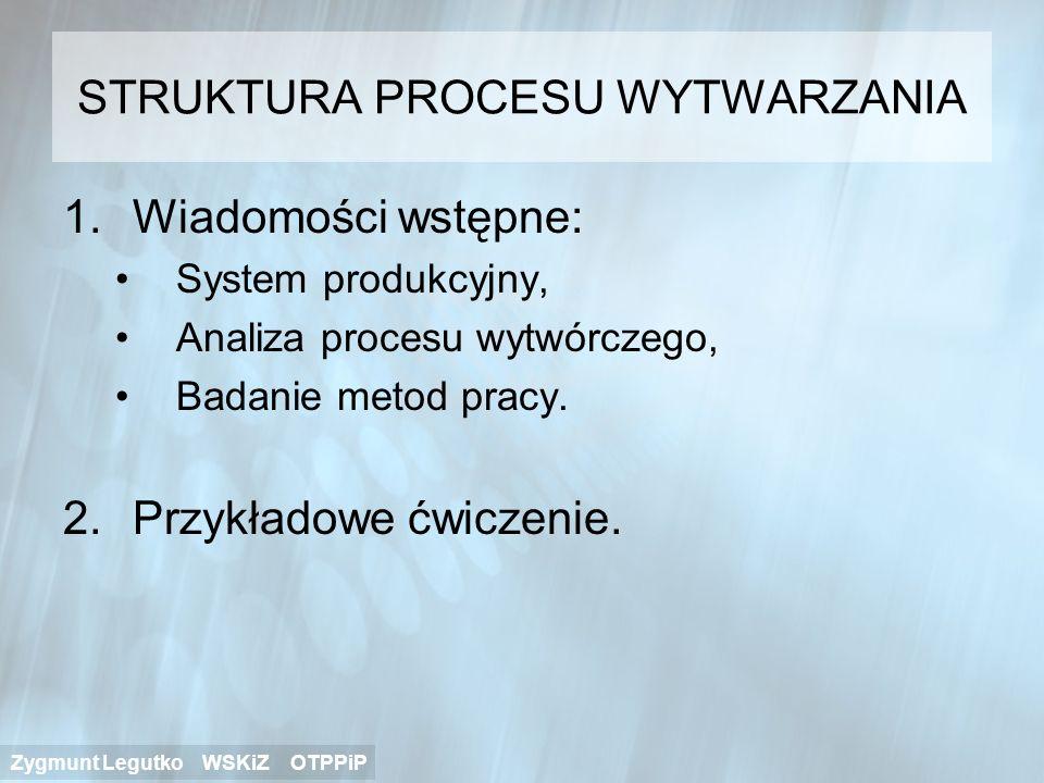 STRUKTURA PROCESU WYTWARZANIA 1.Wiadomości wstępne: System produkcyjny, Analiza procesu wytwórczego, Badanie metod pracy. 2.Przykładowe ćwiczenie. Zyg