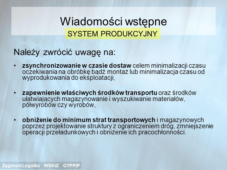 Proces produkcyjny - element wykonawczy systemu: Proces przygotowania produkcji Proces wytwórczy Proces obsługi klienta i dystrybucji Wiadomości wstępne SYSTEM PRODUKCYJNY Zygmunt Legutko WSKiZ OTPPiP