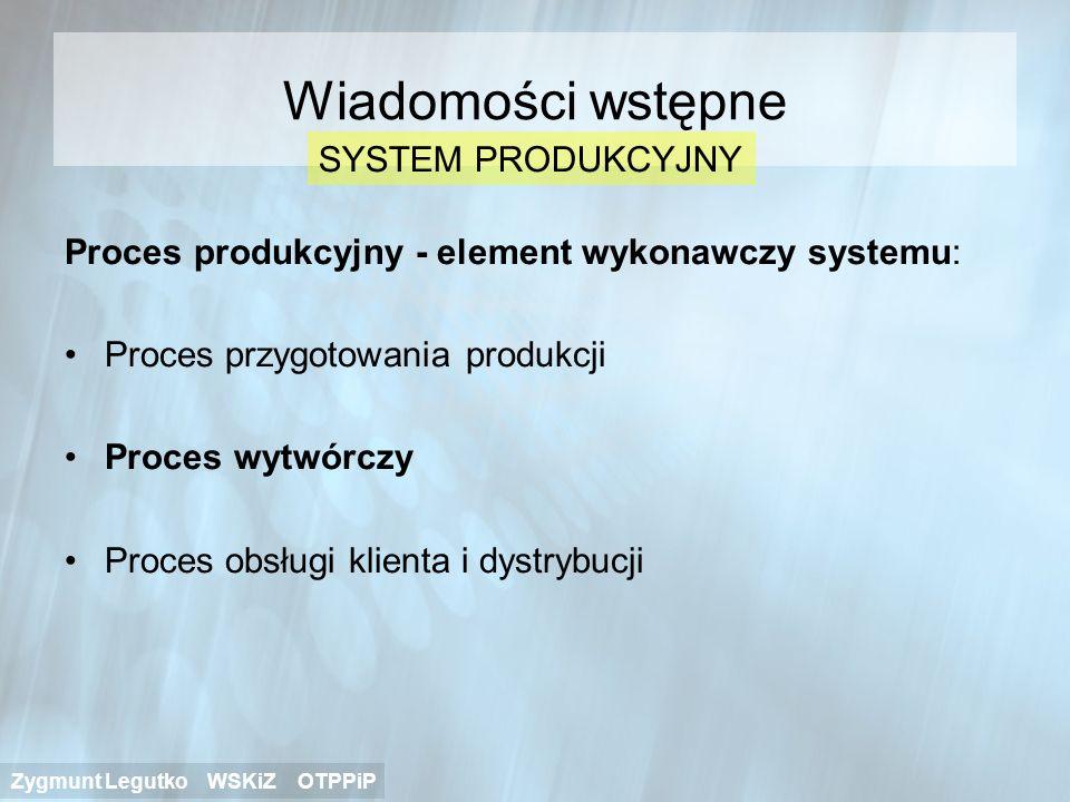 Proces produkcyjny - element wykonawczy systemu: Proces przygotowania produkcji Proces wytwórczy Proces obsługi klienta i dystrybucji Wiadomości wstęp