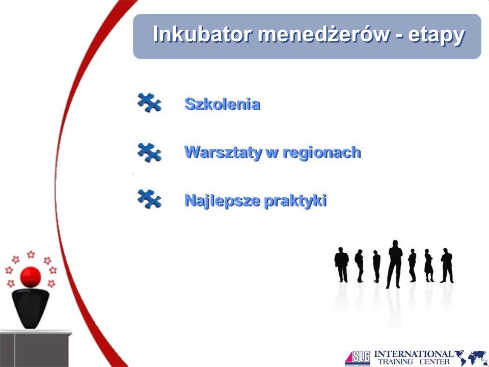 Inkubator menedżerów - etapy Szkolenia Warsztaty w regionach Najlepsze praktyki