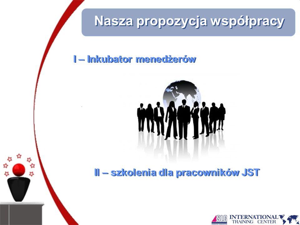 Nasza propozycja współpracy I – Inkubator menedżerów II – szkolenia dla pracowników JST