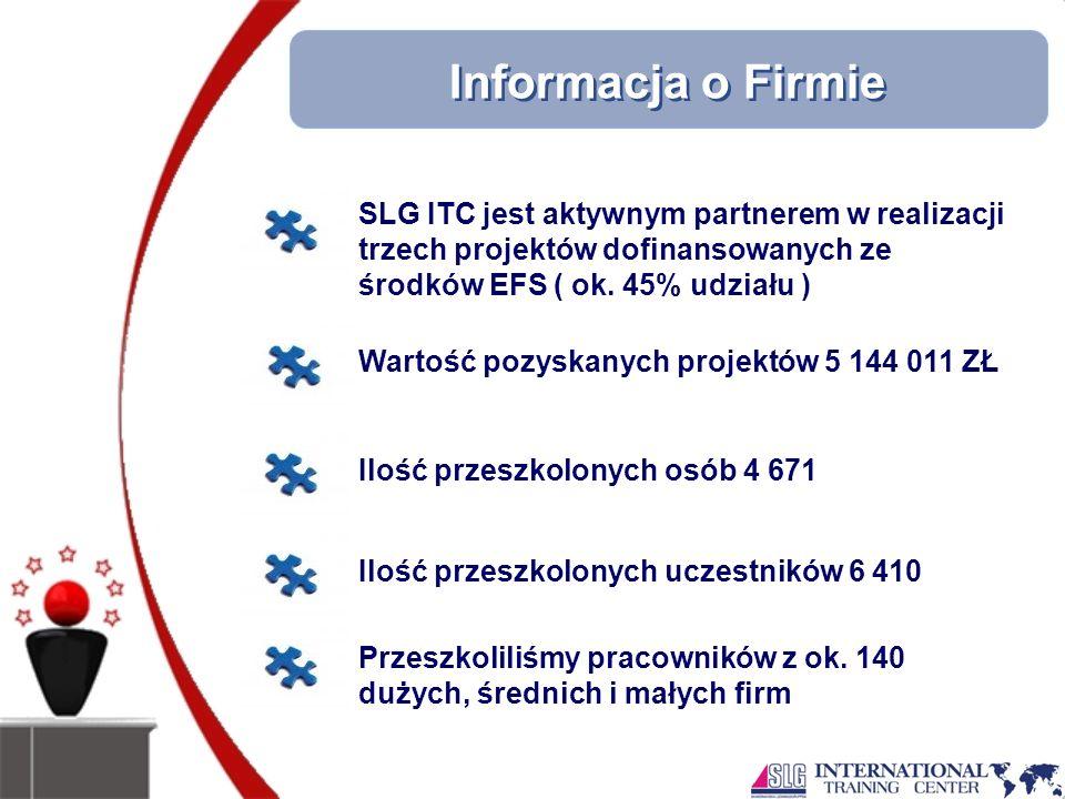 Informacja o Firmie Wartość pozyskanych projektów 5 144 011 ZŁ SLG ITC jest aktywnym partnerem w realizacji trzech projektów dofinansowanych ze środków EFS ( ok.
