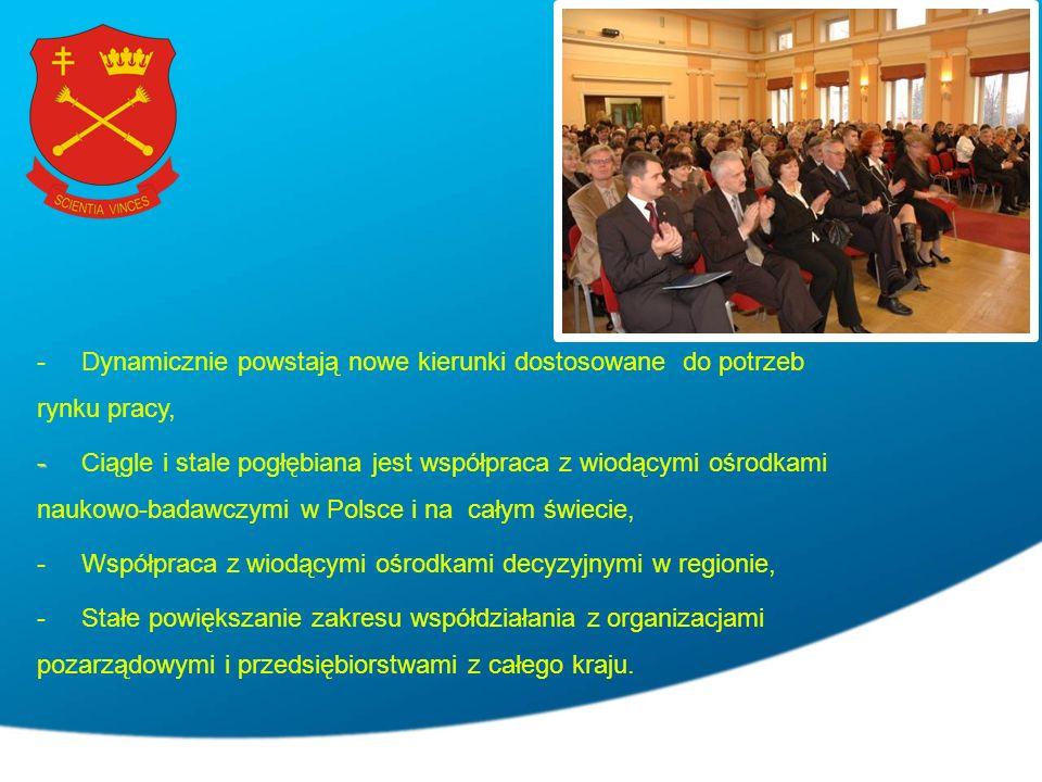 - Dynamicznie powstają nowe kierunki dostosowane do potrzeb rynku pracy, - - Ciągle i stale pogłębiana jest współpraca z wiodącymi ośrodkami naukowo-badawczymi w Polsce i na całym świecie, - Współpraca z wiodącymi ośrodkami decyzyjnymi w regionie, - Stałe powiększanie zakresu współdziałania z organizacjami pozarządowymi i przedsiębiorstwami z całego kraju.