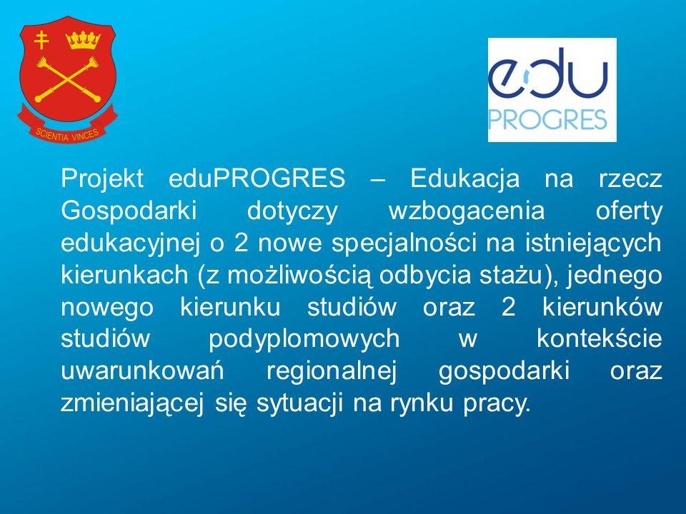 Projekt eduPROGRES – Edukacja na rzecz Gospodarki dotyczy wzbogacenia oferty edukacyjnej o 2 nowe specjalności na istniejących kierunkach (z możliwością odbycia stażu), jednego nowego kierunku studiów oraz 2 kierunków studiów podyplomowych w kontekście uwarunkowań regionalnej gospodarki oraz zmieniającej się sytuacji na rynku pracy.