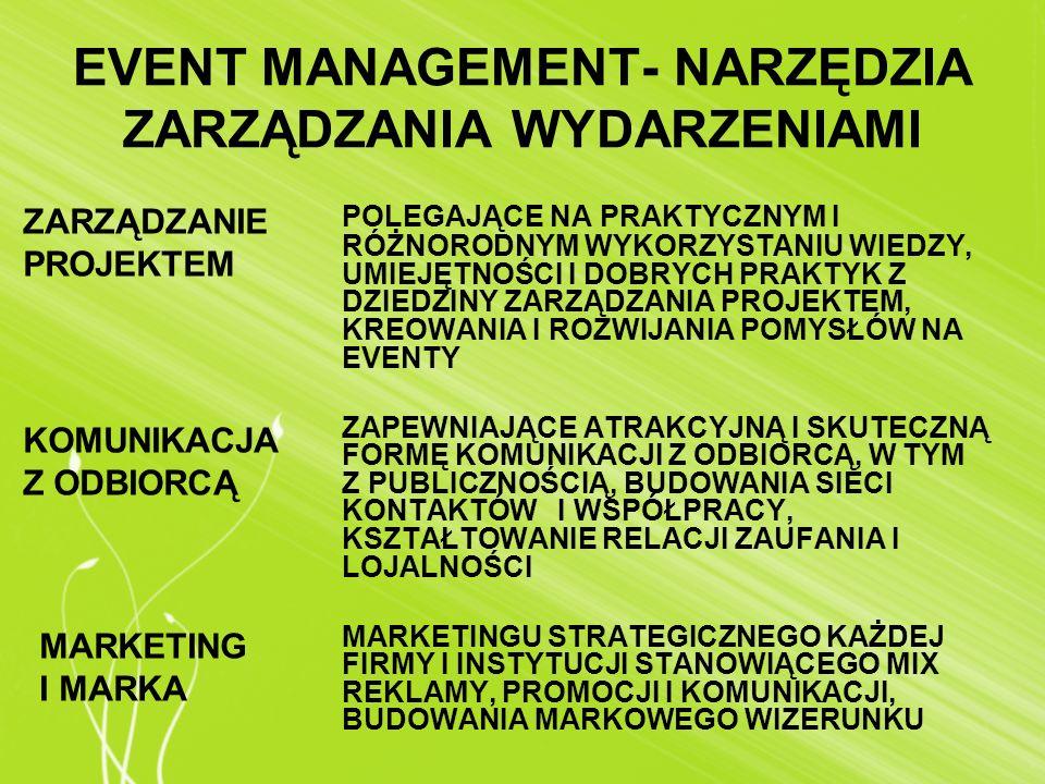 EVENT MANAGEMENT- NARZĘDZIA ZARZĄDZANIA WYDARZENIAMI POLEGAJĄCE NA PRAKTYCZNYM I RÓŻNORODNYM WYKORZYSTANIU WIEDZY, UMIEJĘTNOŚCI I DOBRYCH PRAKTYK Z DZ