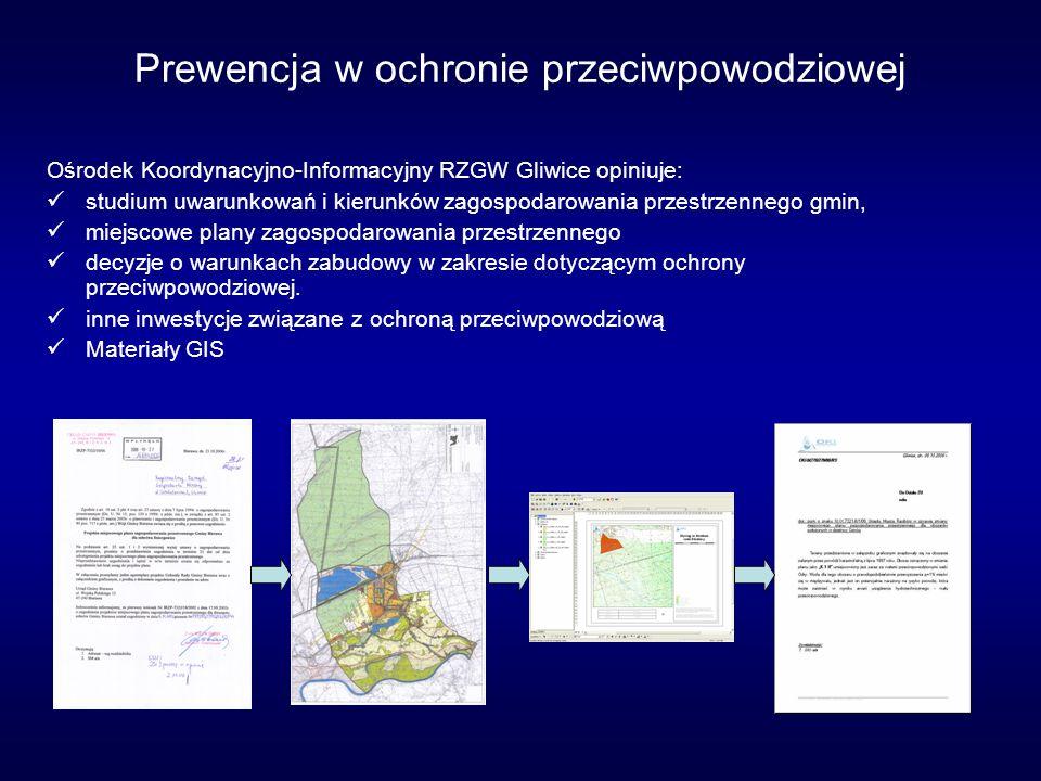 Prewencja w ochronie przeciwpowodziowej Ośrodek Koordynacyjno-Informacyjny RZGW Gliwice opiniuje: studium uwarunkowań i kierunków zagospodarowania prz